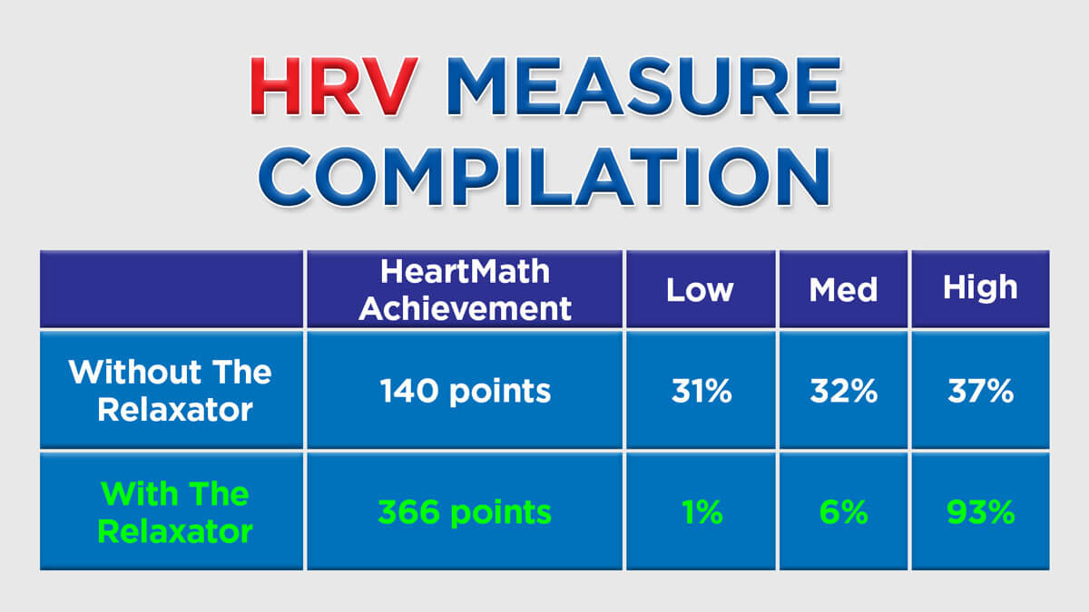 HRV Measure Compilation