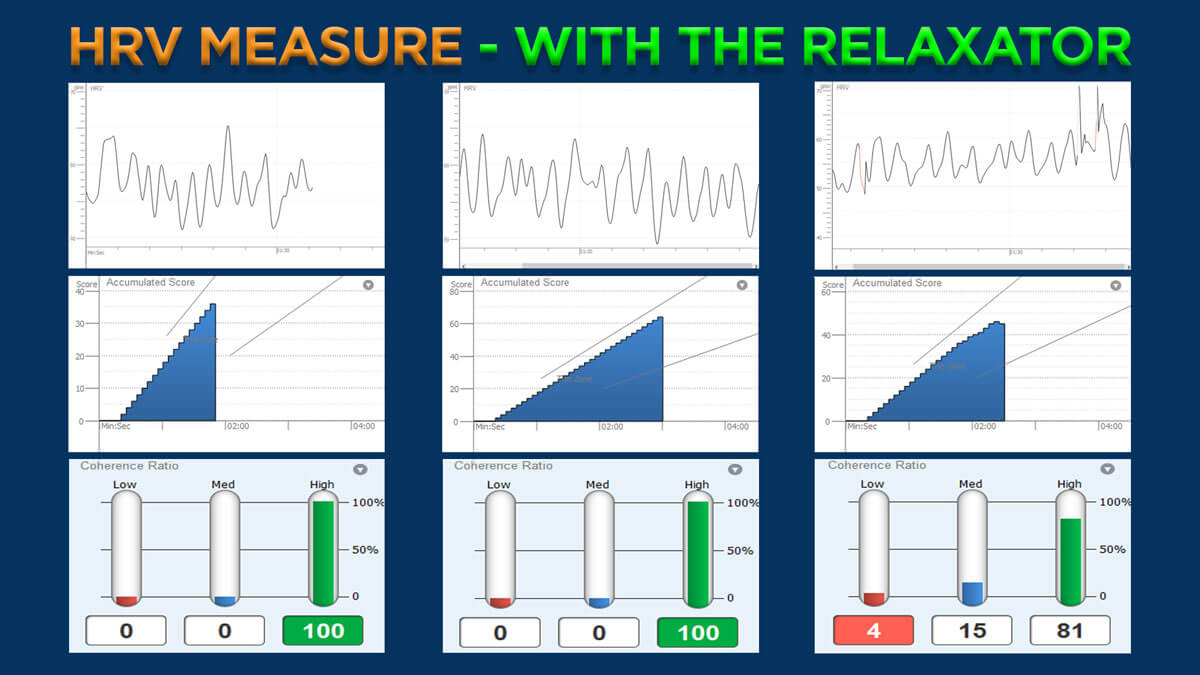 HRV Measure 2 with Relaxator