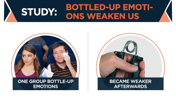 Bottled-up emotions weaken us