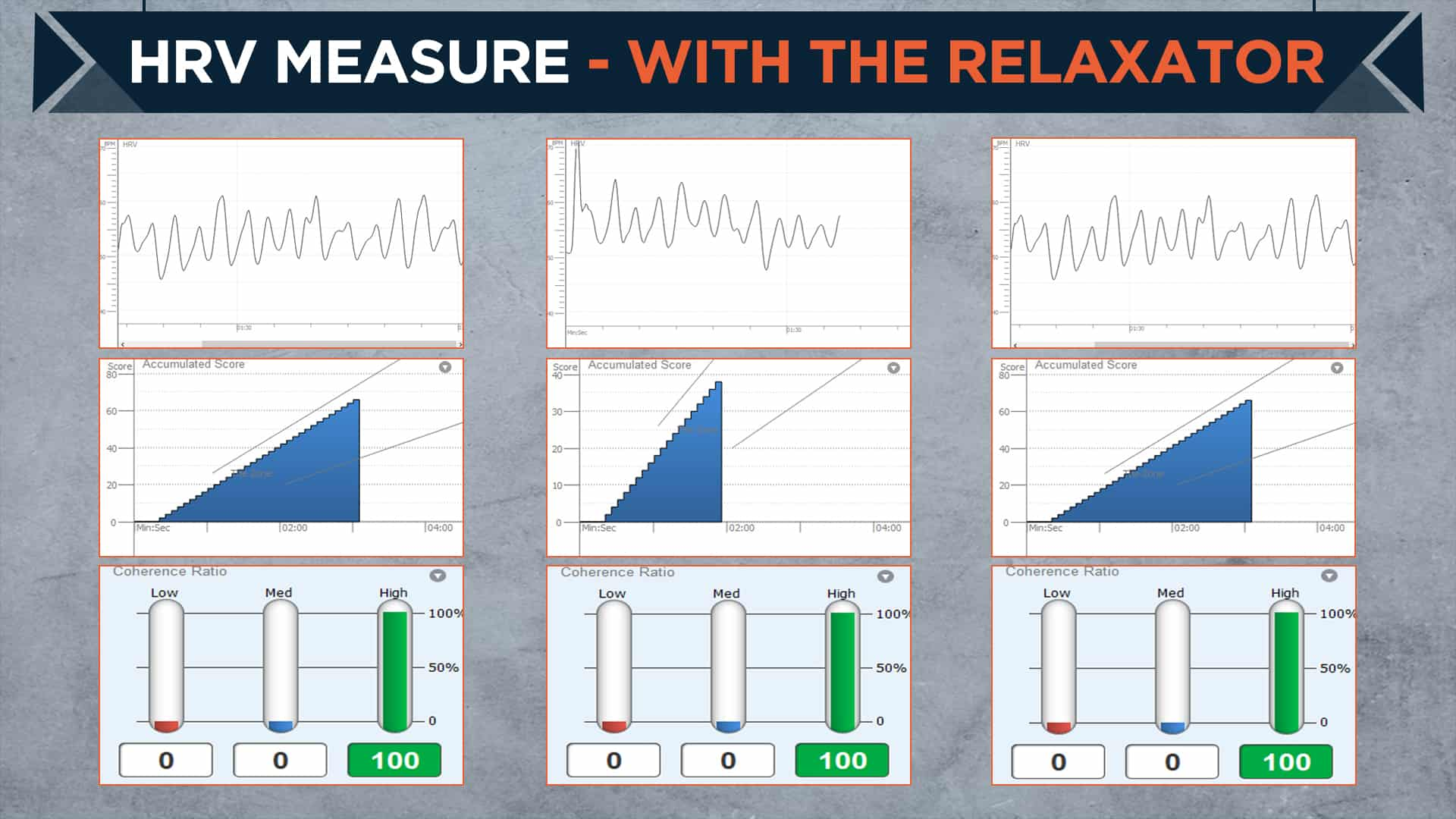 HRV Measure 1 with Relaxator
