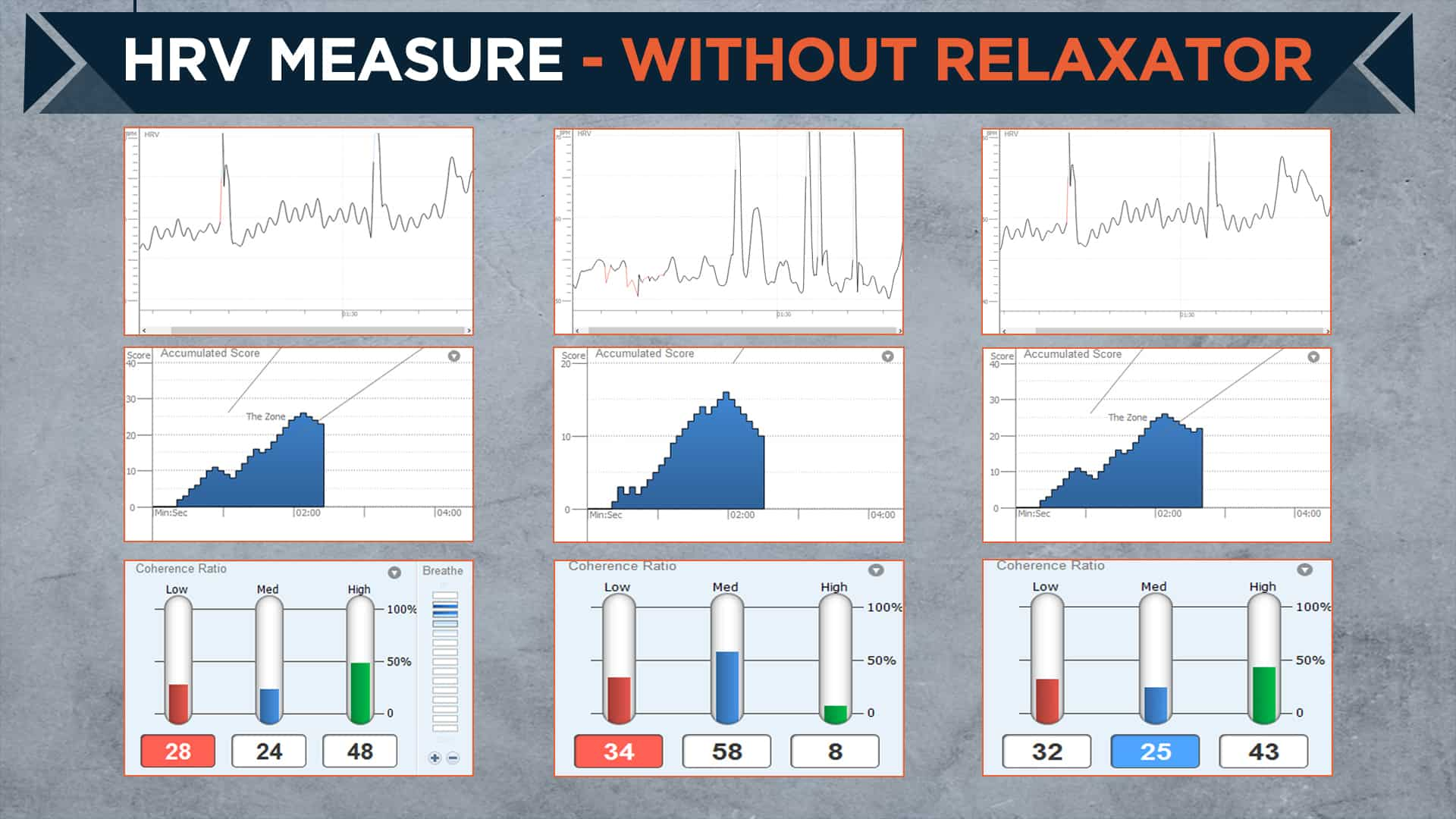 HRV Measure 1 without Relaxator