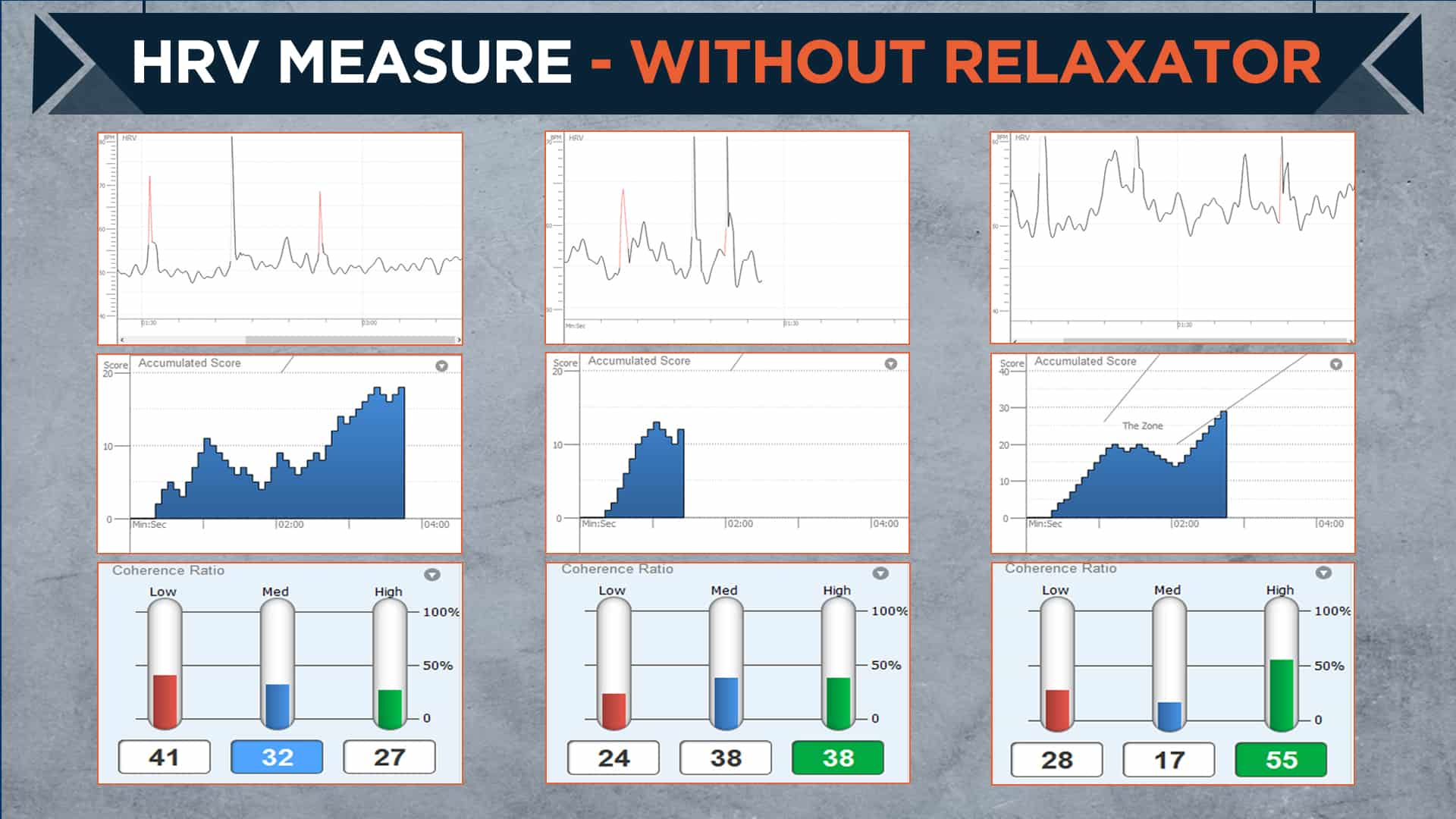 HRV Measure 2 without Relaxator