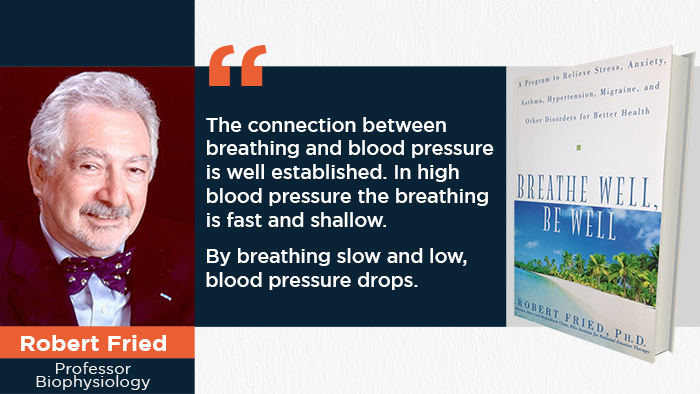 connection between blood pressure and breathing